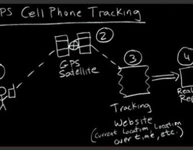 Spåra mobilen med GPS