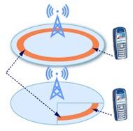 GSM mobil positionering för att spåra mobiltelefon